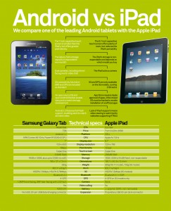 apple-ipad-vs-samsung-galaxy-tab