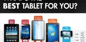 quelle-tablette-tactile-1